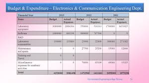 government engineering college thrissur ppt download