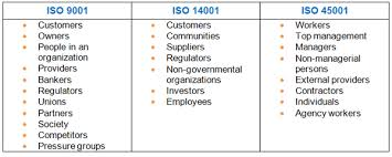Iso 9001 Quality Policy Statement Exle by Interested How To Define And Manage Them Nqa