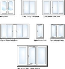 Patio Door Styles Patio Door Styles Photos Of Ideas In 2018 Budas Biz