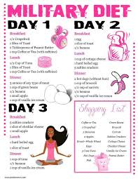 3 day military diet u2026 salud y ejercicio pinterest military