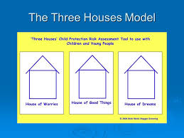three houses the three houses model ppt