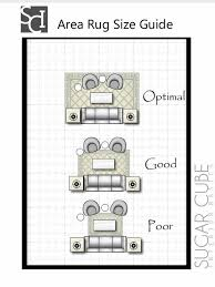 Dining Room Rug Size Rug Sizes Dining Room Size Of Rug For Dining Room Size Of Rug For