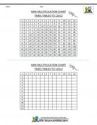 multiplication times table chart nice math table maker 1 multiplication times table chart to 12x12