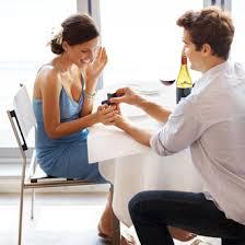 Wedding Planning For Dummies Wedding Planning Checklist Free Wedding Checklist Magnetstreet