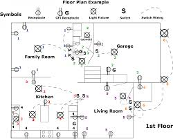 electrical floor plan symbols diagram incredible house wiring diagram examples home electrical