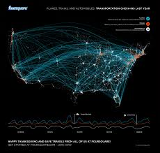 foursquare checkins reveal travel patterns infographic