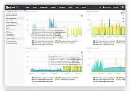 special bundle nagios nti enviromux environment monitoring