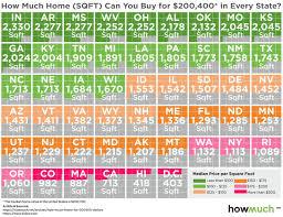 howmuch net understanding money