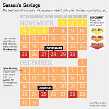 Best Deals For Thanksgiving 2014 Snagging The Best Holiday Deals Wsj