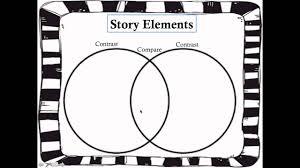 compare and contrast story elements youtube