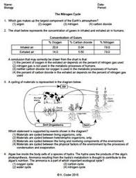 nitrogen cycle virtual lab fish tank biome test for nitrates and