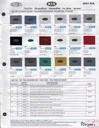 kia paint chart color reference