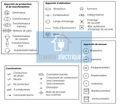 Tout Savoir Sur Les Normes électriques Françaises Symboles électriques Signification De Tous Les Symboles électriques