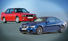 Used Car Price Estimation by The Advantages Of Buying A Or Used Vehicle Buyers Info