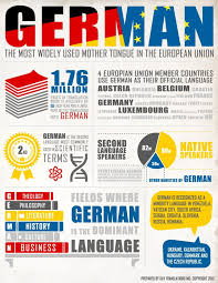 206 best germany images on germany german language