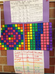 best 25 percents ideas on pinterest math fractions fractions