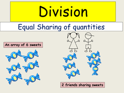division sharing equally presentation lesson plan activities
