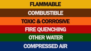 youtube color code ansi asme pipe marking color code youtube