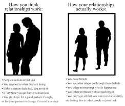Good Relationship Memes - train your mind to create a great relationship get relationships right