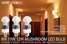 Led Light Flicker Problem How To Avoid The Led Lighting In The Strobe Problem Virgo Huang