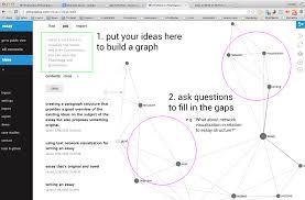 Asa Essay Format Essay Google Essay Paths Google And Nursing Job Outlook For Nurse