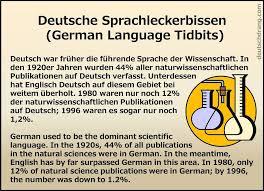 beginner level german worksheets grammar u0026 vocabulary