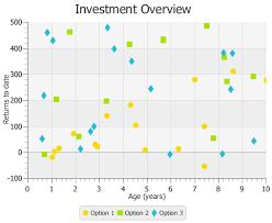 javafx grid layout exle using javafx charts scatter chart javafx 2 tutorials and