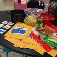 determining importance ideas lesson plans for primary teachers