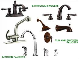 blanco kitchen faucet parts blanco kitchen faucet replacement parts home design ideas