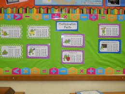 math bulletin boards u0026 classroom ideas archives myclassroomideas