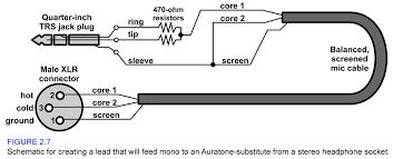 behritones vs avantones page 2 gearslutz pro audio community
