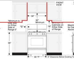 kitchen cabinet height from countertop height between cabinets and counters