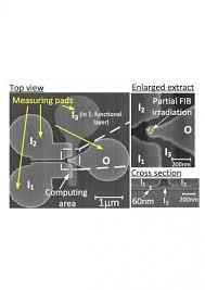 advanced engineering electromagnetics homework