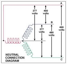 commercial energy systems single phase three wire