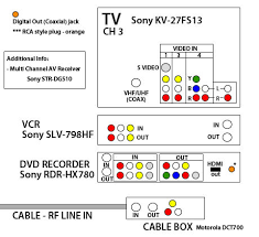 troubleshooting help for connecting stereo components