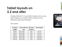android missing layout width fast track to android design