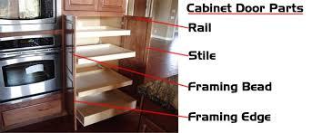 kitchen cabinet diagram kitchen cabinet parts terminology dc drawers blog