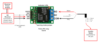 gopro shutter control with a radio control rc interface