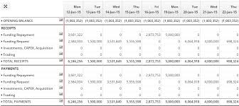 Daily Flow Template Excel Definition Of A Flow Forecast Cashanalytics