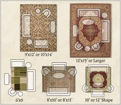 How Big Should Rug Be In Living Room Rug Amazing Rug Runners Rug Pads And What Size Area Rug For Living