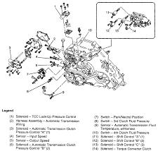 nissan altima 2015 transmission dipstick 2007 nissan altima automatic transmission engine wiring diagram