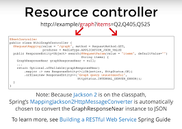 Java Map Example Navigate All The Knowledge With Spring Neo4j