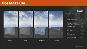 window 2 broken glass 3d model game ready max obj mtl business