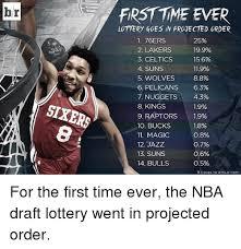 Nba Draft Memes - nba draft lottery memes memes pics 2018