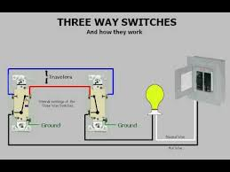 three way switches u0026 how they work youtube
