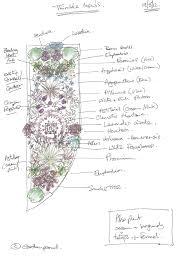 creative cottage garden design plans design ideas modern top in