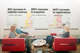 quba website design and build digital marketing sheffield