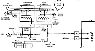 hydraulic solenoid valve wiring diagram exquisite appearance