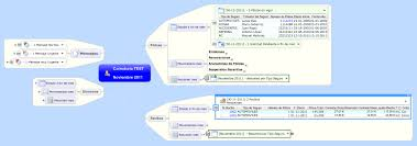 information mapping information mapping automation introduction mind mapping