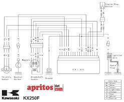 kawasaki kx250 wiring diagram wiring diagram and schematic